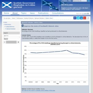Scot Gov website