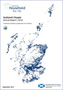 Scottish Government household survey 2017